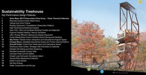 treehouse-casa-sostenibilita-c